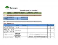 CR CM DU 15 JUIN 2020