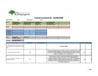 CR CM DU 24 SEPTEMBRE 2020