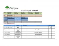 CR CM DU 25 MAI 2020